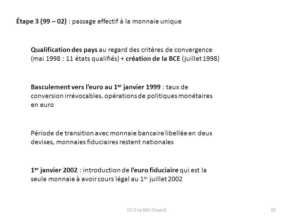 Étape 3 (99 – 02) : passage effectif à la monnaie unique