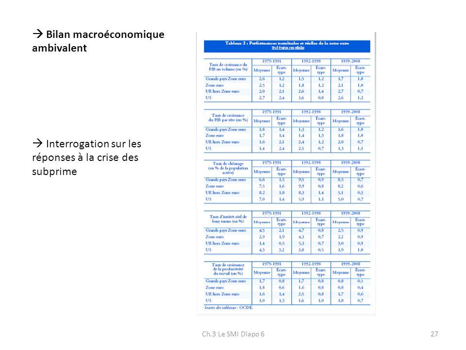  Bilan macroéconomique ambivalent