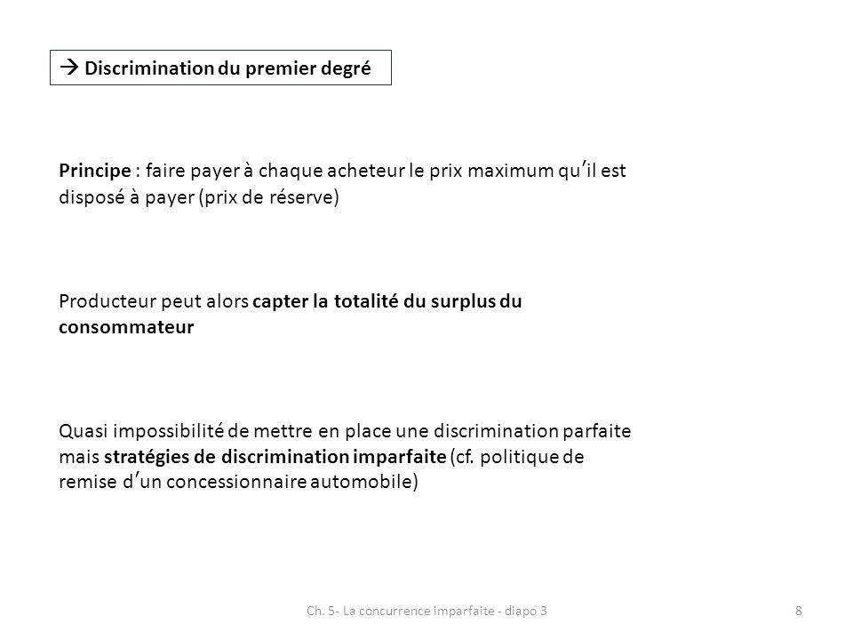 Ch. 5- La concurrence imparfaite - diapo 3
