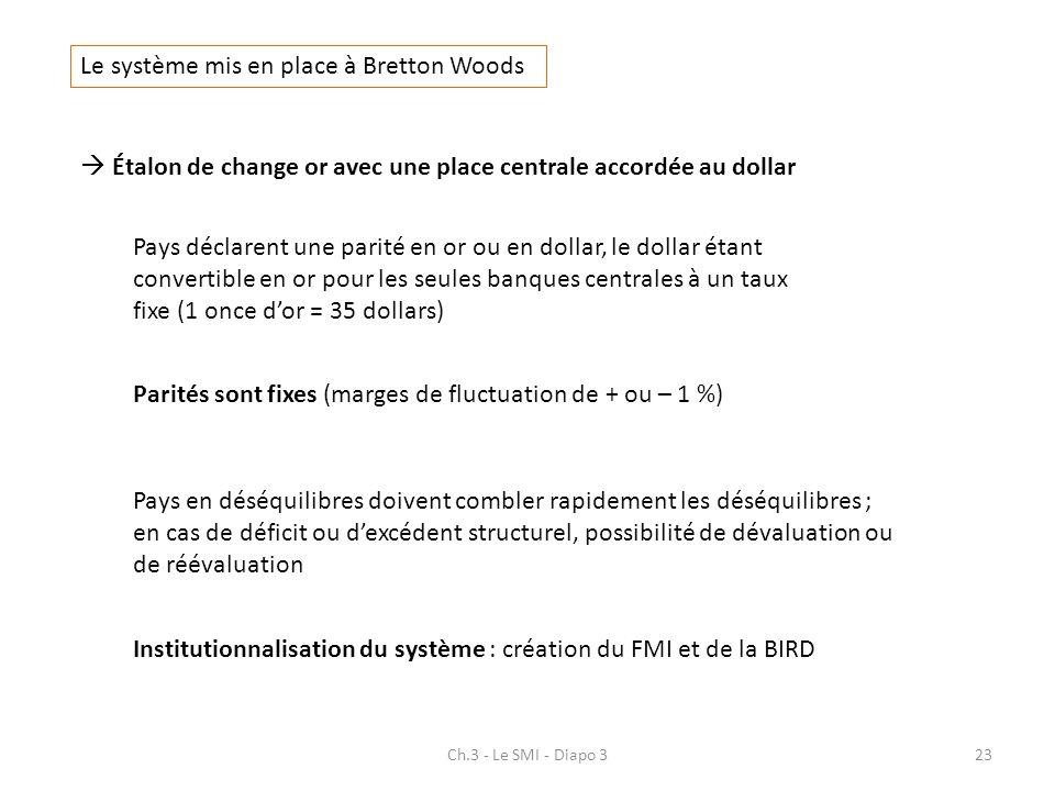 Le système mis en place à Bretton Woods