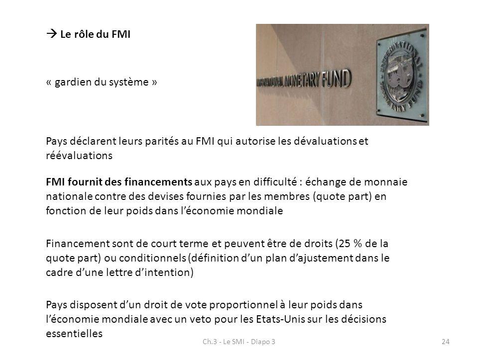  Le rôle du FMI « gardien du système »