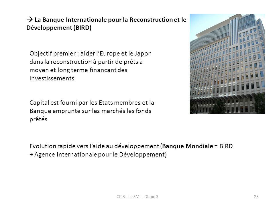 La Banque Internationale pour la Reconstruction et le Développement (BIRD)