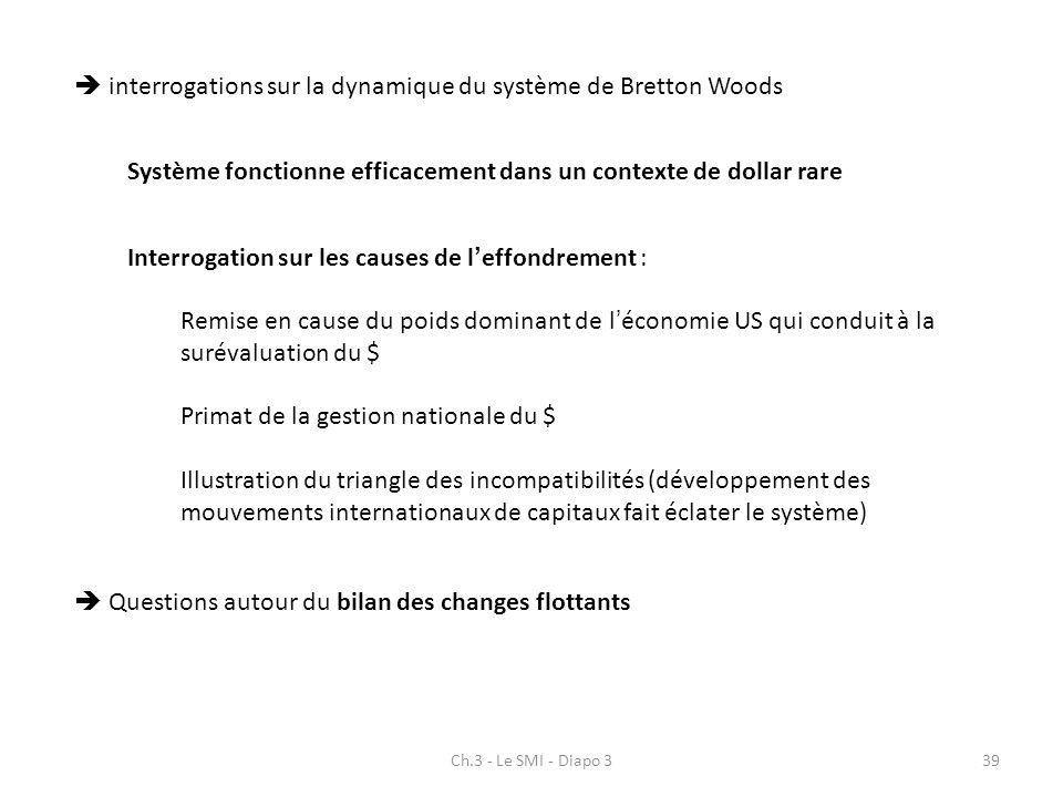  interrogations sur la dynamique du système de Bretton Woods