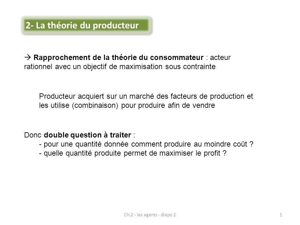 2- La théorie du producteur