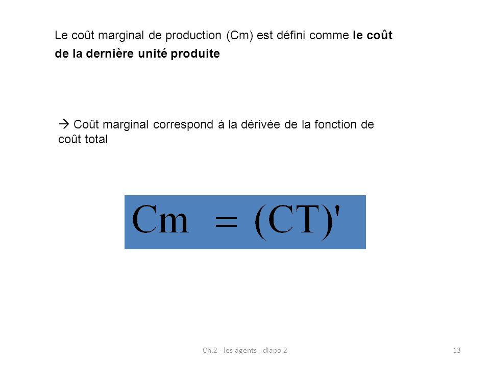  Coût marginal correspond à la dérivée de la fonction de coût total