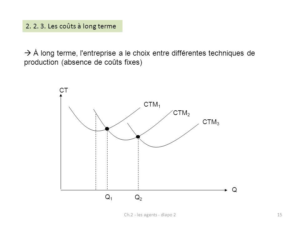 2. 2. 3. Les coûts à long terme À long terme, l entreprise a le choix entre différentes techniques de production (absence de coûts fixes)