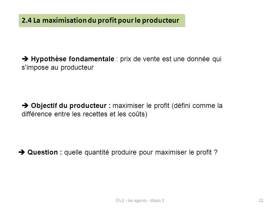 2.4 La maximisation du profit pour le producteur