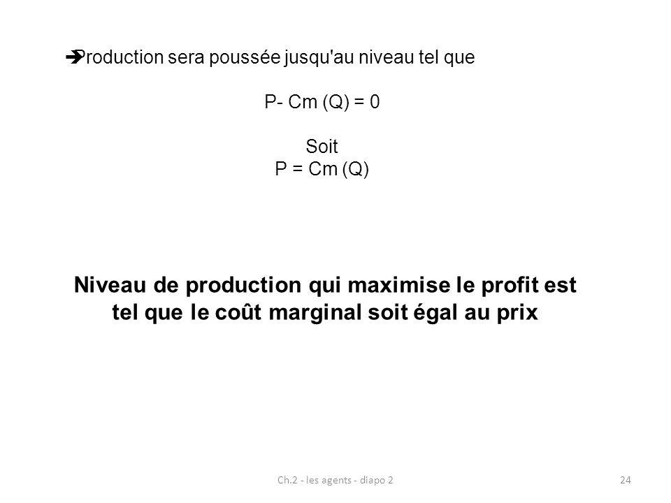 Production sera poussée jusqu au niveau tel que