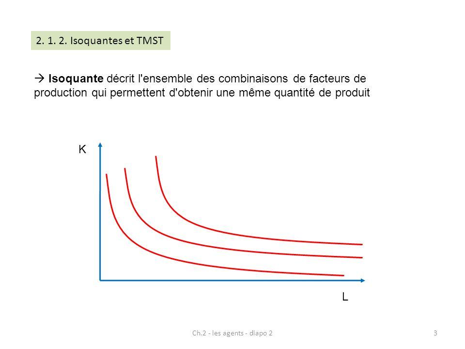 2. 1. 2. Isoquantes et TMST