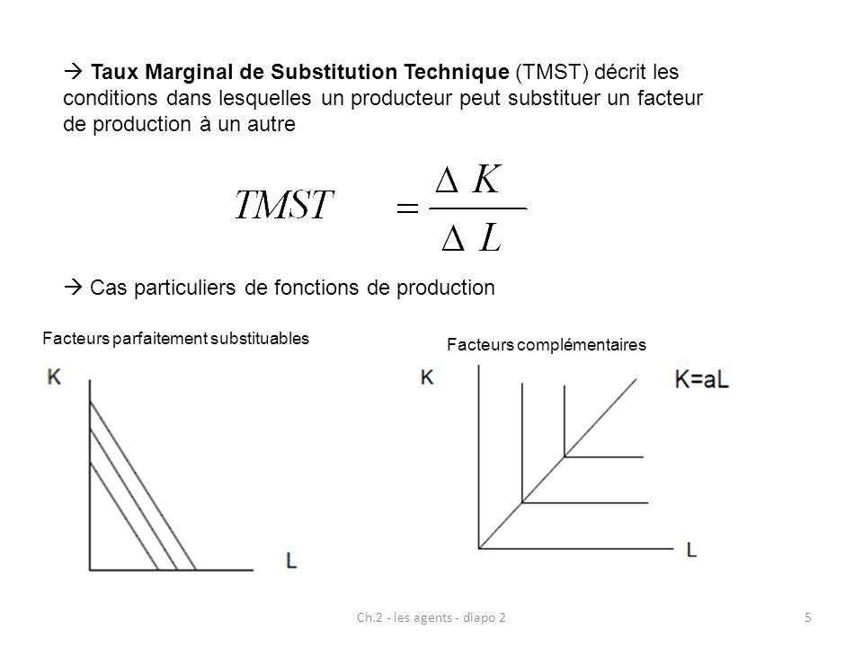  Cas particuliers de fonctions de production