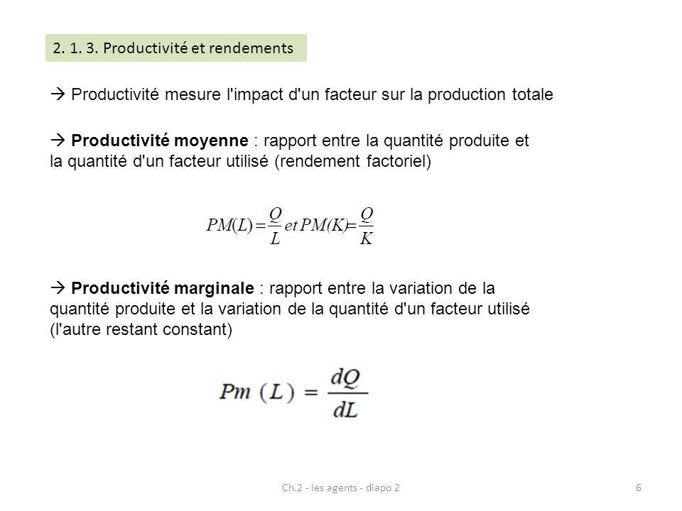 2. 1. 3. Productivité et rendements