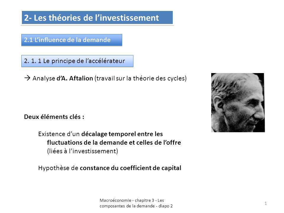 2- Les théories de l'investissement