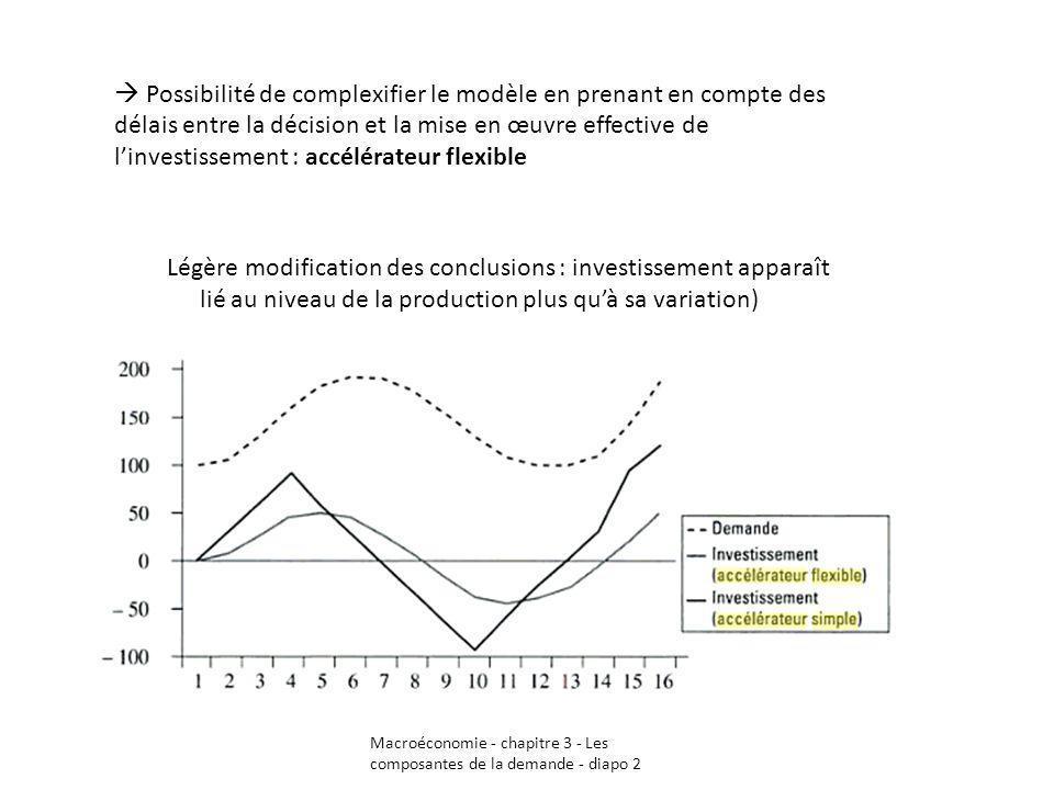  Possibilité de complexifier le modèle en prenant en compte des délais entre la décision et la mise en œuvre effective de l'investissement : accélérateur flexible