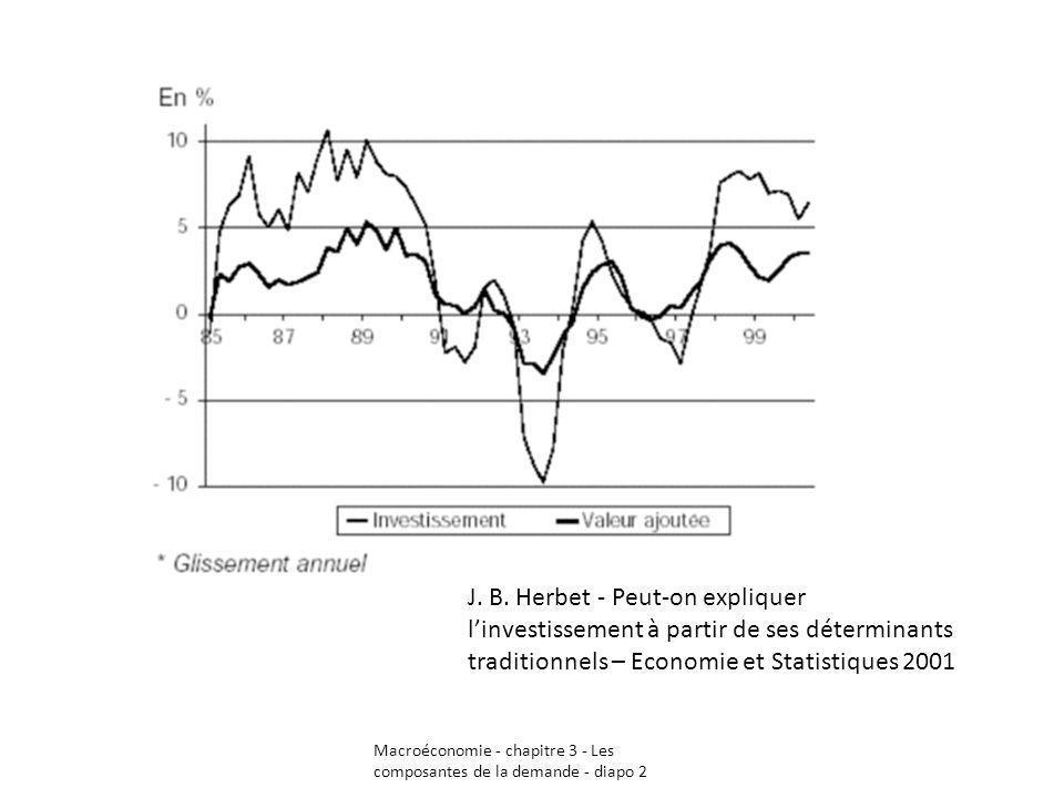 J. B. Herbet - Peut-on expliquer l'investissement à partir de ses déterminants traditionnels – Economie et Statistiques 2001