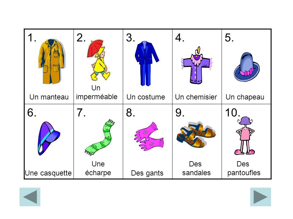 1. 2. 3. 4. 5. 6. 7. 8. 9. 10. Un imperméable Un manteau Un costume
