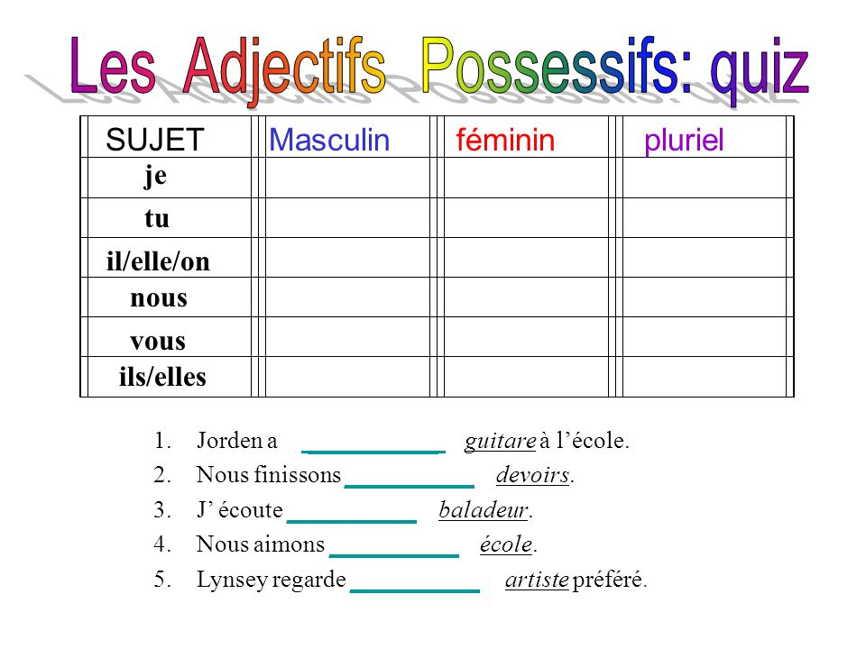 Les Adjectifs Possessifs: quiz