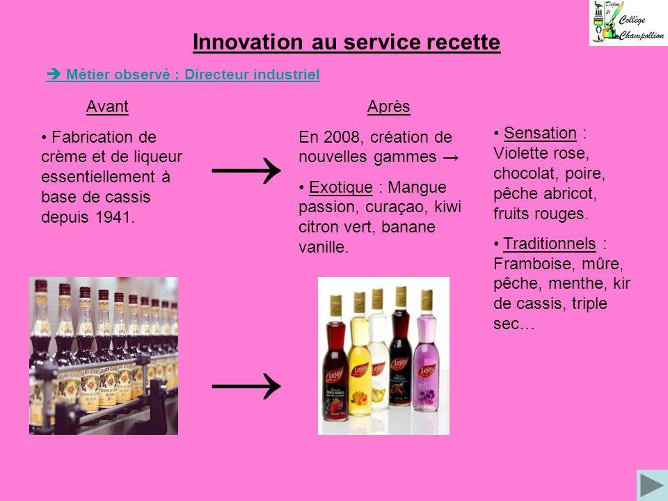 → → Innovation au service recette Avant