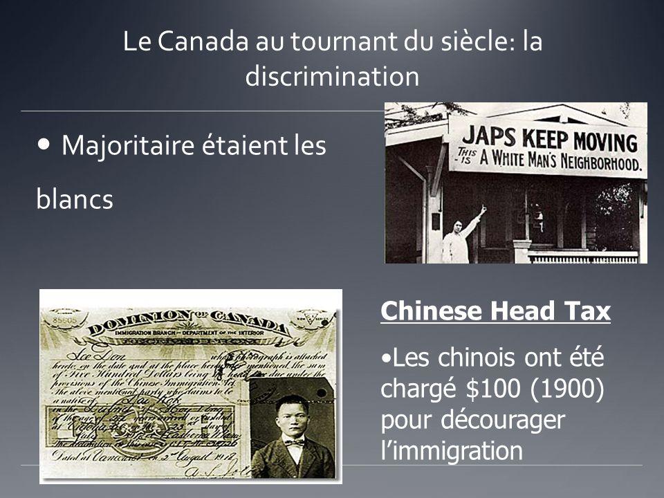 Le Canada au tournant du siècle: la discrimination
