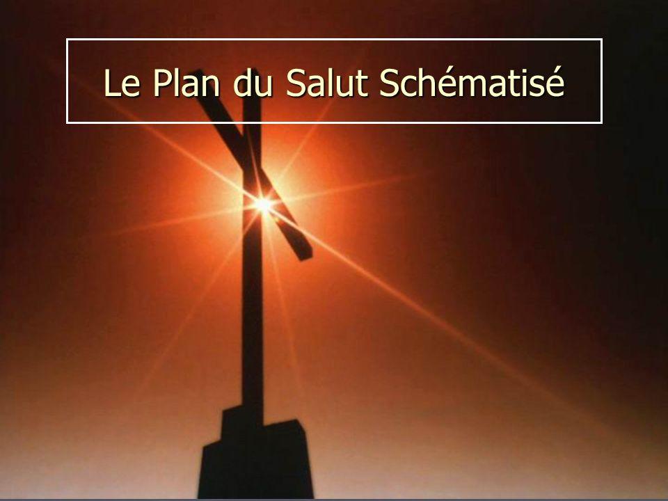 Le Plan du Salut Schématisé