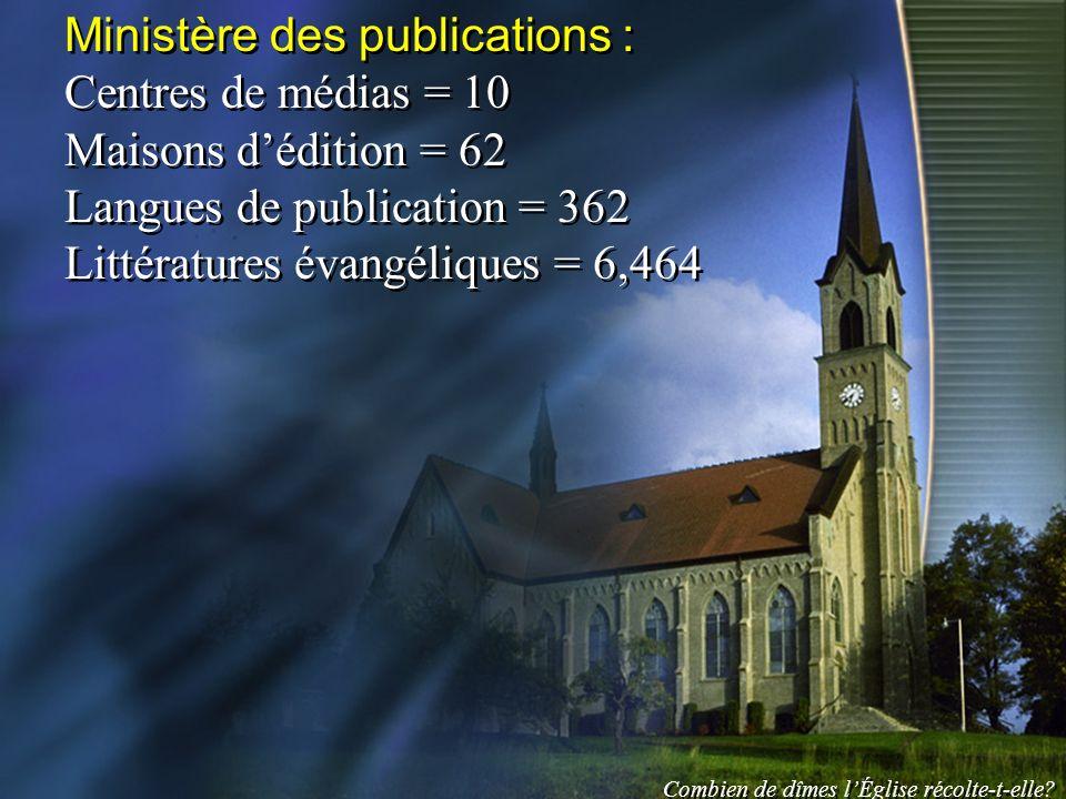 Ministère des publications : Centres de médias = 10