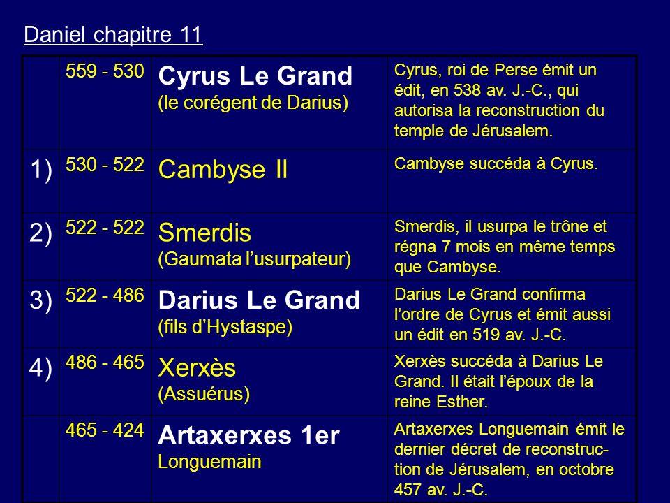 Cyrus Le Grand 1) Cambyse II 2) Smerdis 3) Darius Le Grand 4) Xerxès