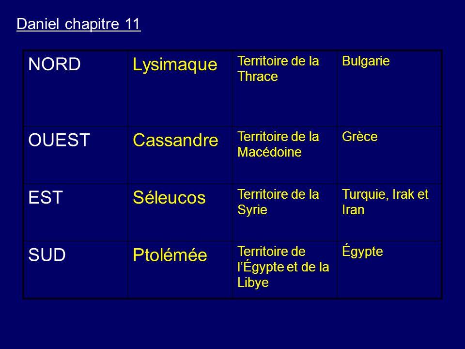 NORD Lysimaque OUEST Cassandre EST Séleucos SUD Ptolémée