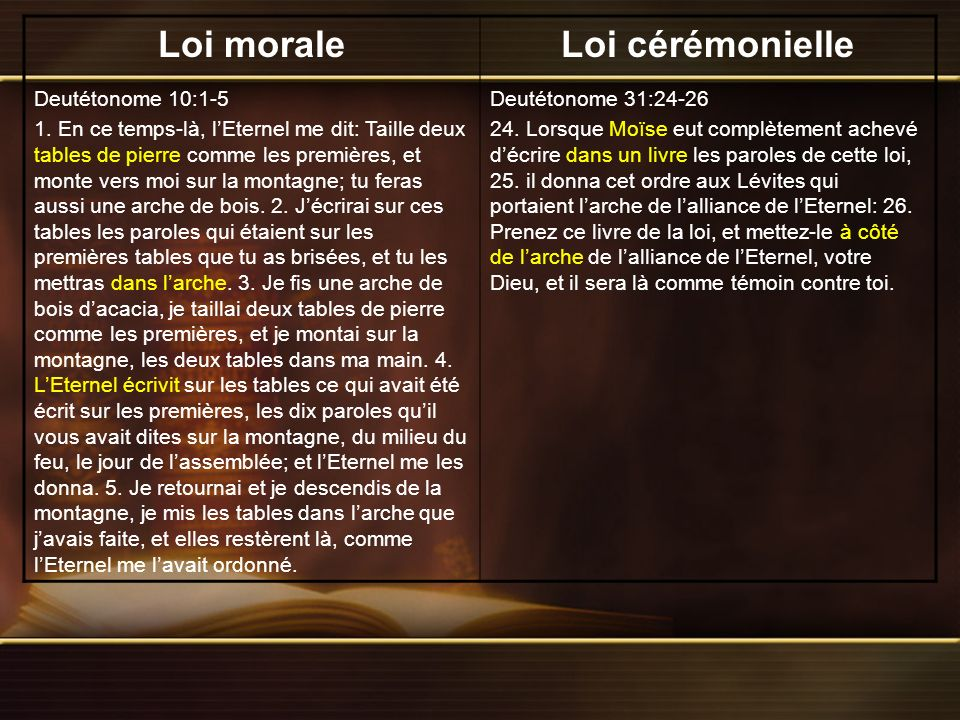 Loi morale Loi cérémonielle