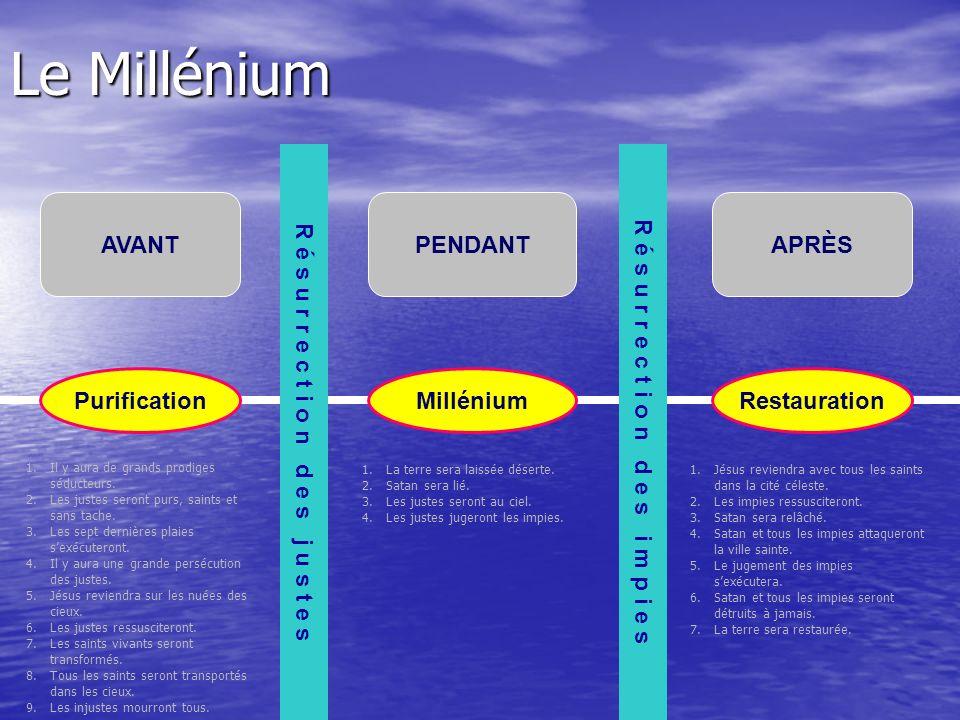 Le Millénium R é s u r r e c t i o n d e s j u s t e s