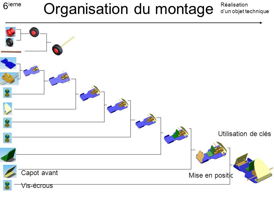 Organisation du montage