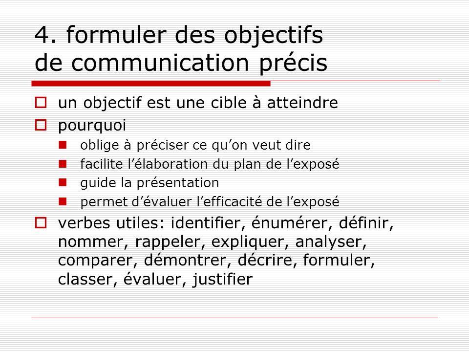 4. formuler des objectifs de communication précis