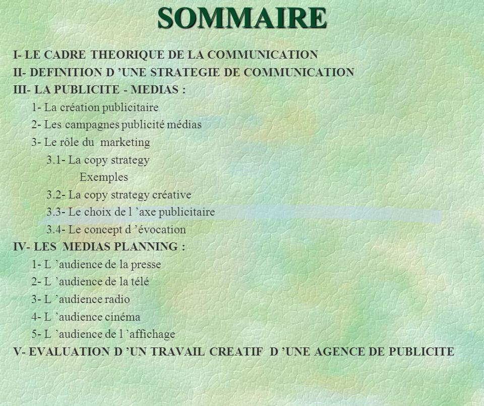 SOMMAIRE I- LE CADRE THEORIQUE DE LA COMMUNICATION