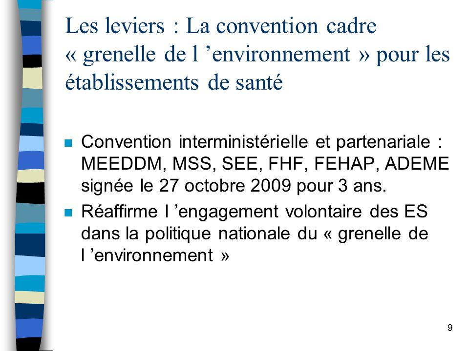 La qualit environnementale des b timents de soins ppt t l charger - Grenelle de l environnement 2009 ...