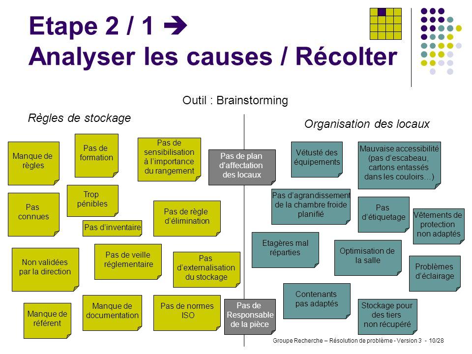 Etape 2 / 1  Analyser les causes / Récolter