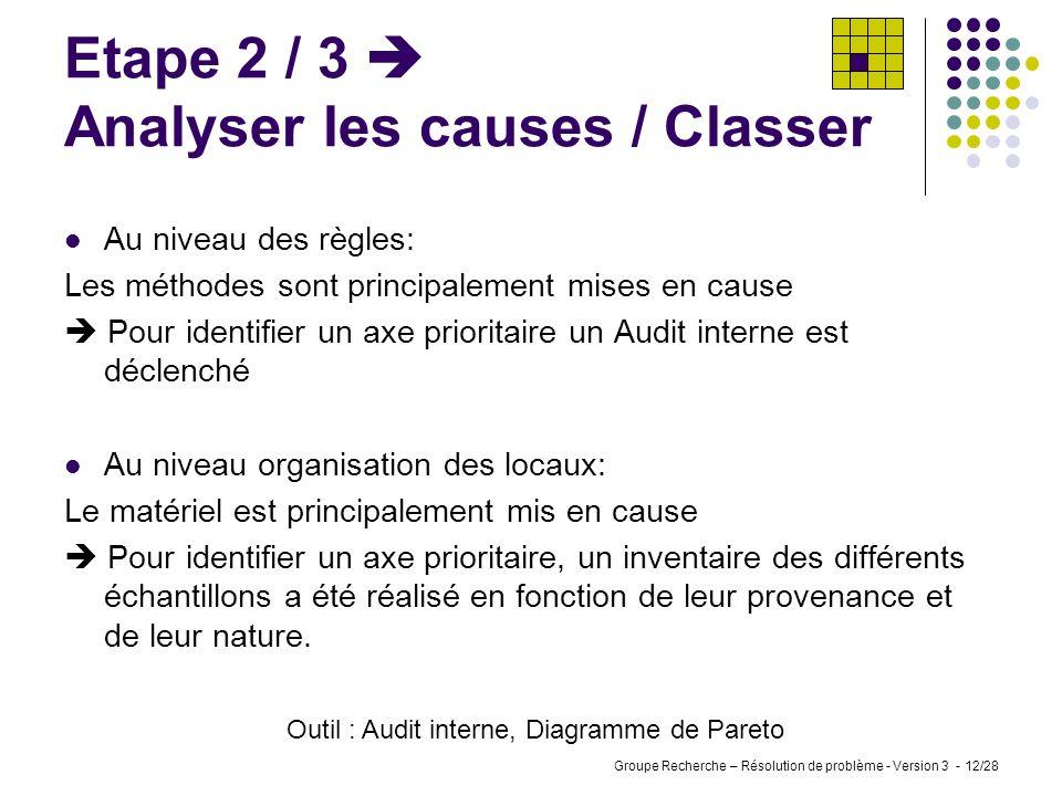 Etape 2 / 3  Analyser les causes / Classer