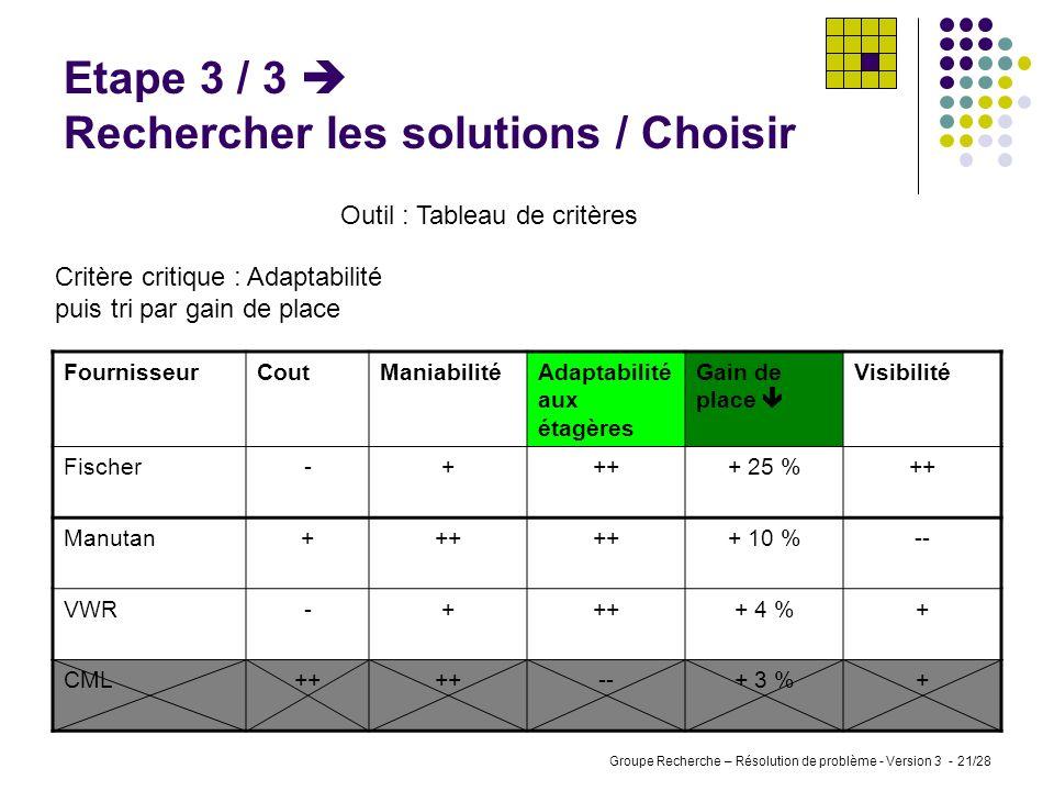 Etape 3 / 3  Rechercher les solutions / Choisir