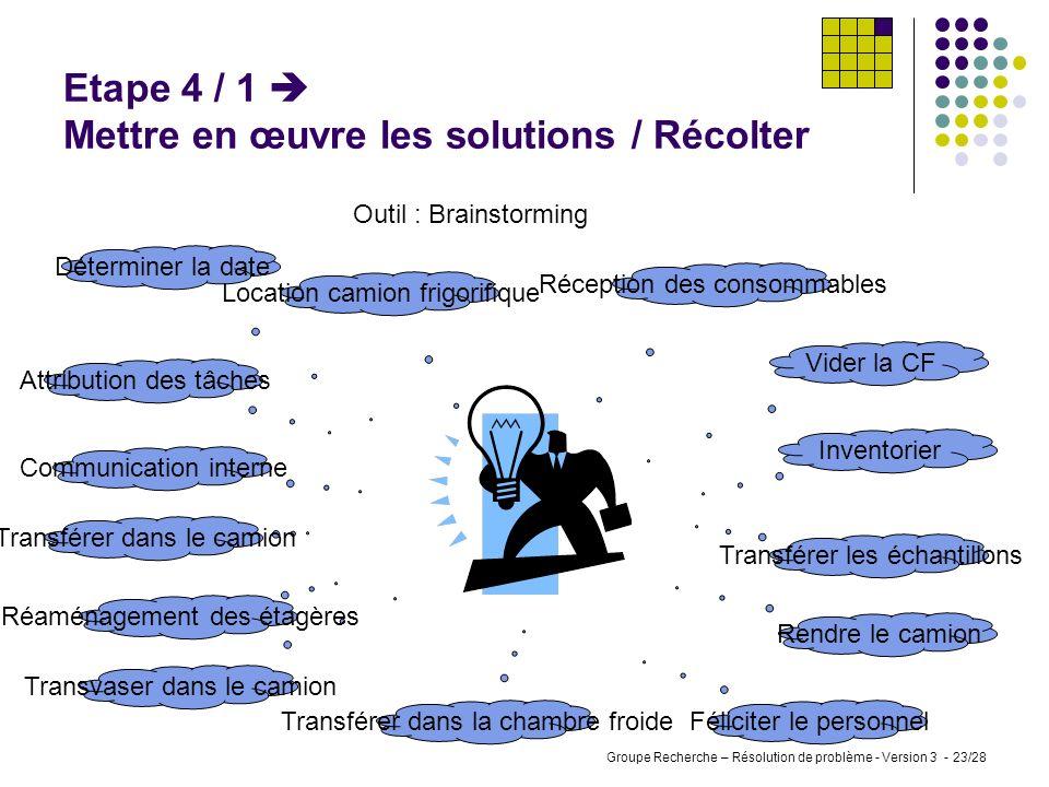 Etape 4 / 1  Mettre en œuvre les solutions / Récolter