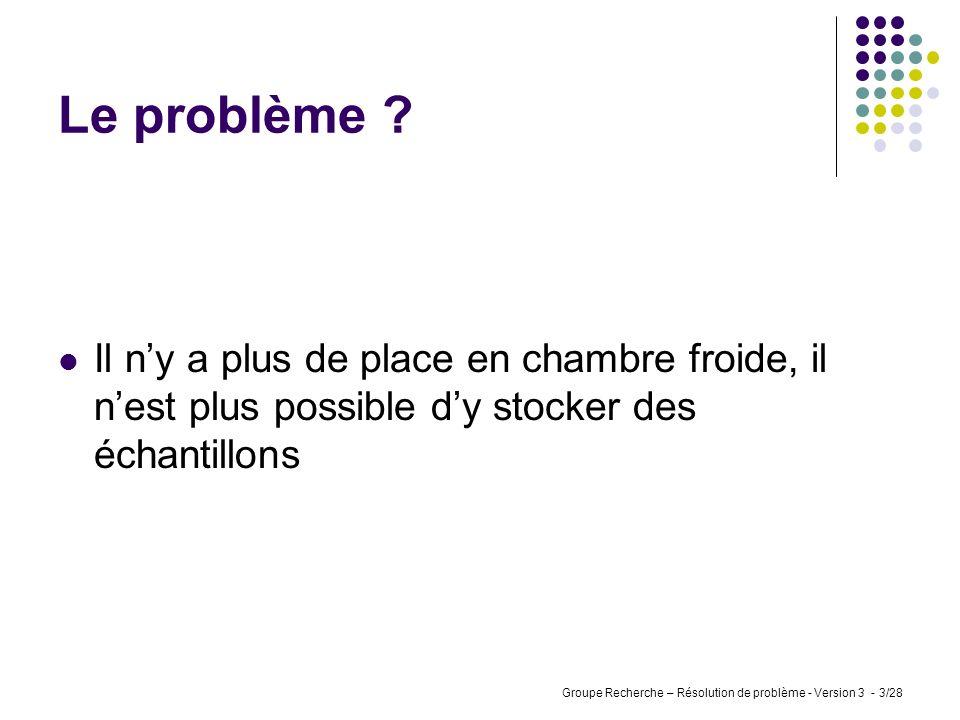 Le problème .