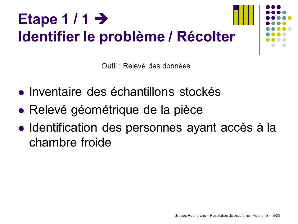 Etape 1 / 1  Identifier le problème / Récolter