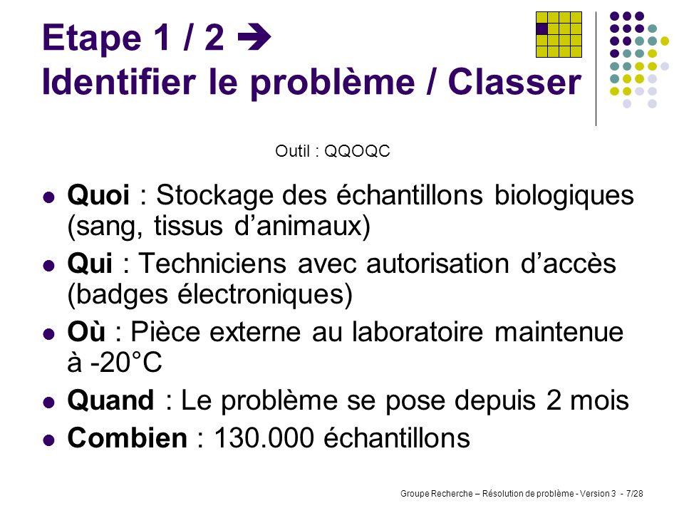 Etape 1 / 2  Identifier le problème / Classer