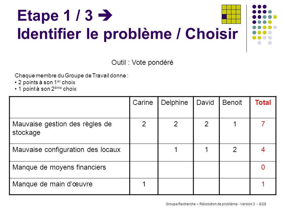 Etape 1 / 3  Identifier le problème / Choisir