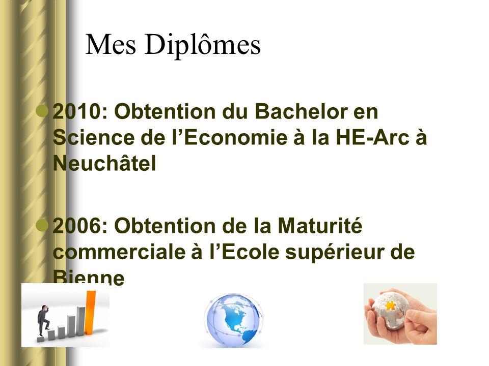 Mes Diplômes 2010: Obtention du Bachelor en Science de l'Economie à la HE-Arc à Neuchâtel.