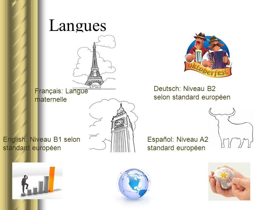 Langues Deutsch: Niveau B2 selon standard européen