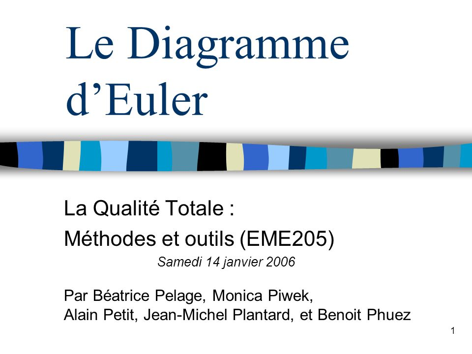 La Qualité Totale : Méthodes et outils (EME205) Samedi 14 janvier 2006