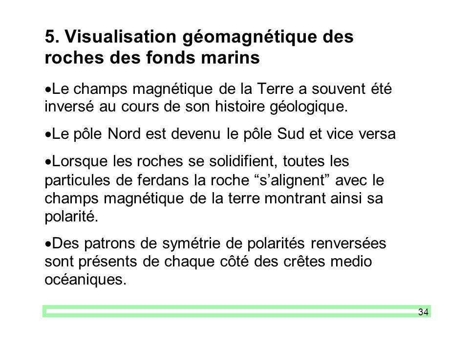 5. Visualisation géomagnétique des roches des fonds marins