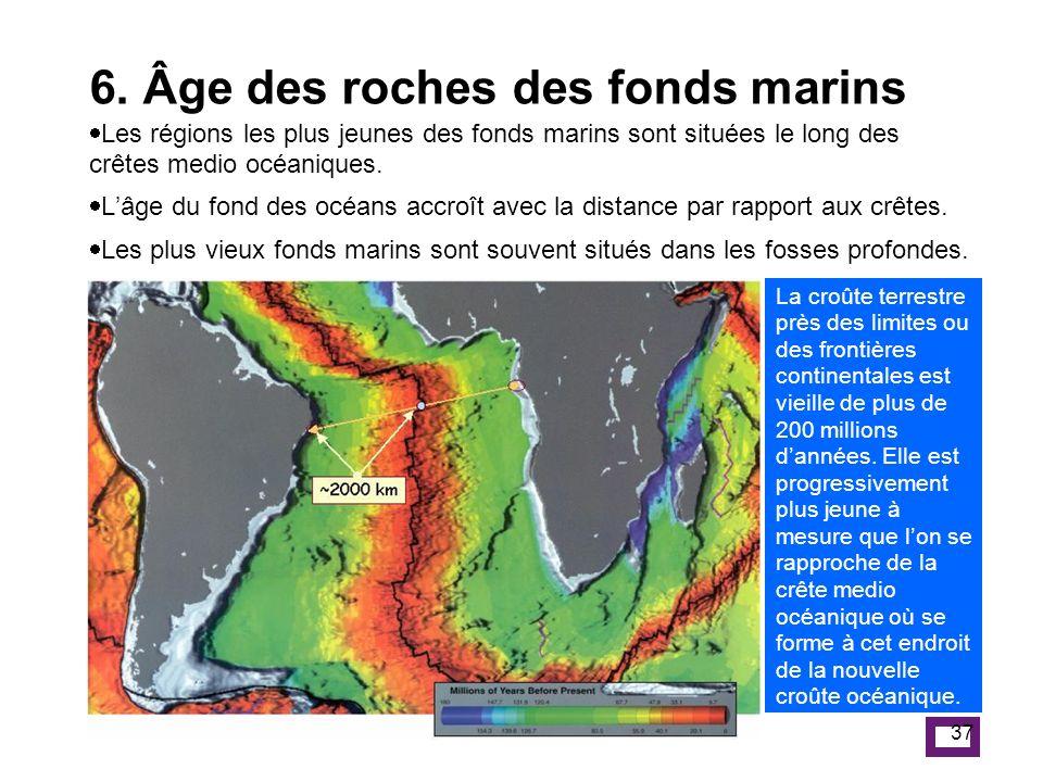 6. Âge des roches des fonds marins
