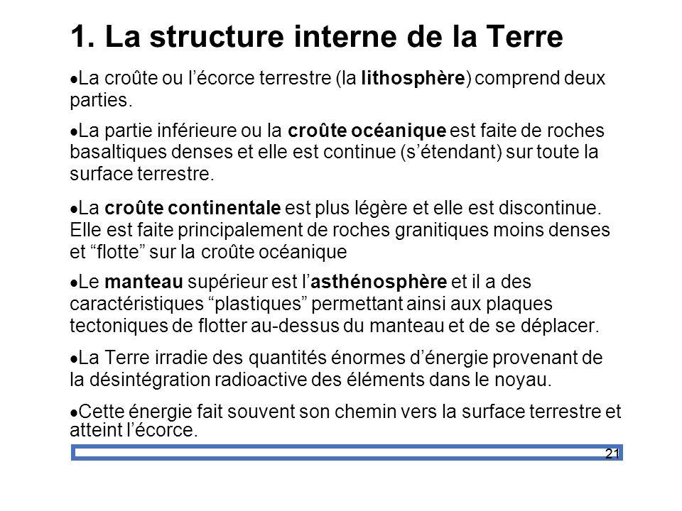 1. La structure interne de la Terre