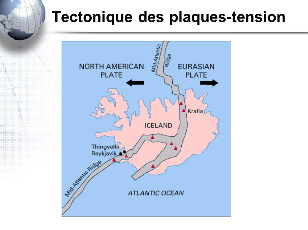 Tectonique des plaques-tension