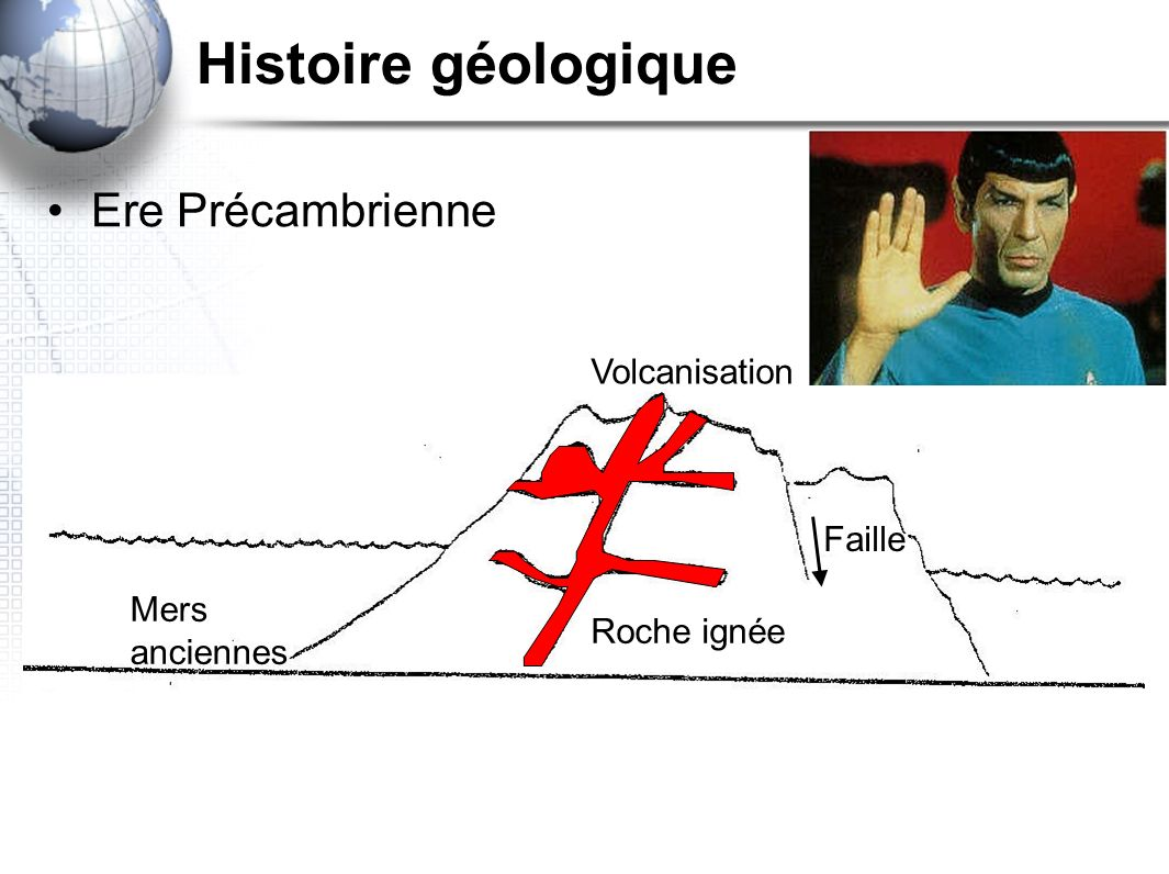 Histoire géologique Ere Précambrienne Volcanisation Faille