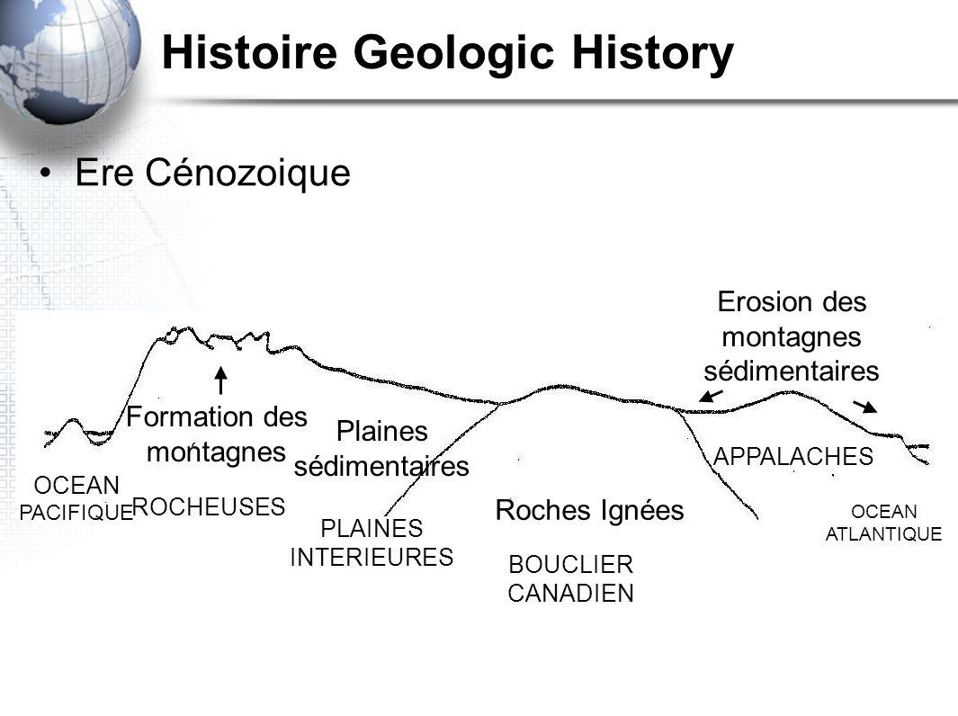 Histoire Geologic History