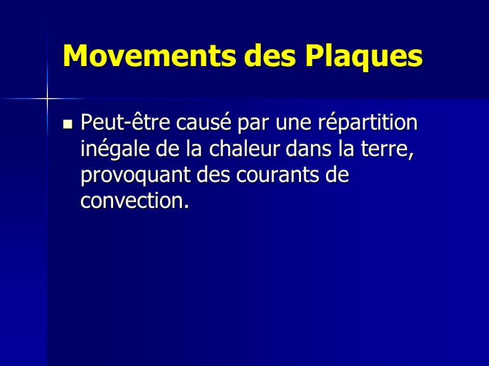 Movements des Plaques Peut-être causé par une répartition inégale de la chaleur dans la terre, provoquant des courants de convection.